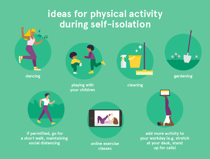 physical activity during selfisolation