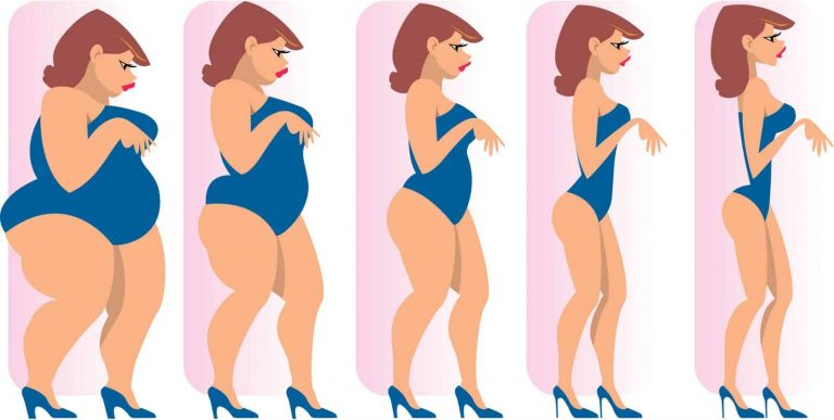 How to Lose Weight Fast: Quick and Easy Weight Loss Tips