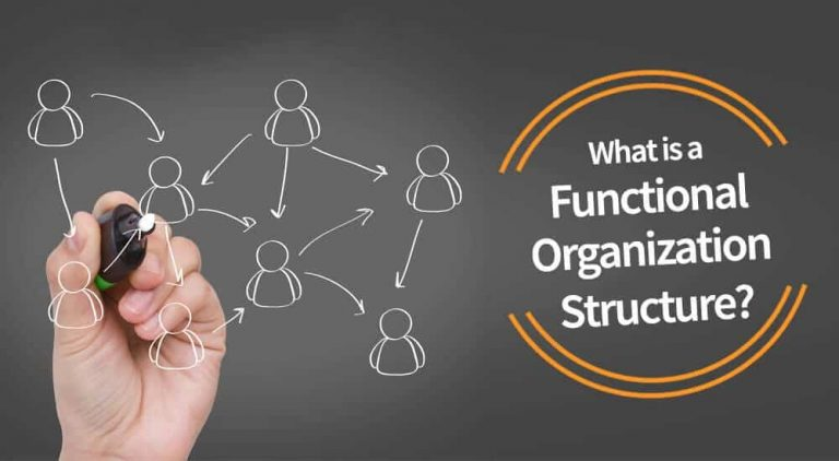 How the Organizational Culture Effects Organization Operations?